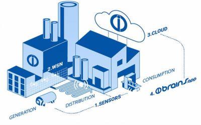 Texas CLEC Deploys BridgeWave 10Gbps Wireless Radio System
